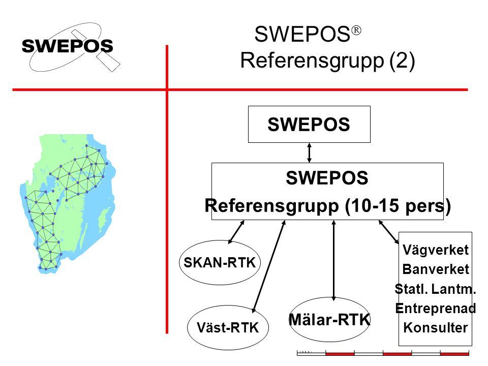 SWEPOS  Referensgrupp (2) SWEPOS Referensgrupp (10-15 pers) SKAN-RTK Väst-RTK Mälar-RTK Vägverket Banverket Statl.