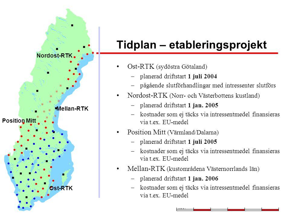 Tidplan – etableringsprojekt Ost-RTK (sydöstra Götaland) –planerad driftstart 1 juli 2004 –pågående slutförhandlingar med intressenter slutförs Nordost-RTK (Norr- och Västerbottens kustland) –planerad driftstart 1 jan.