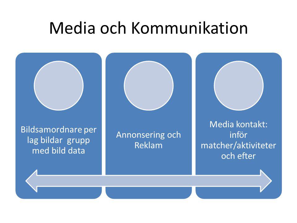 Media och Kommunikation Bildsamordnare per lag bildar grupp med bild data Annonsering och Reklam Media kontakt: inför matcher/aktiviteter och efter