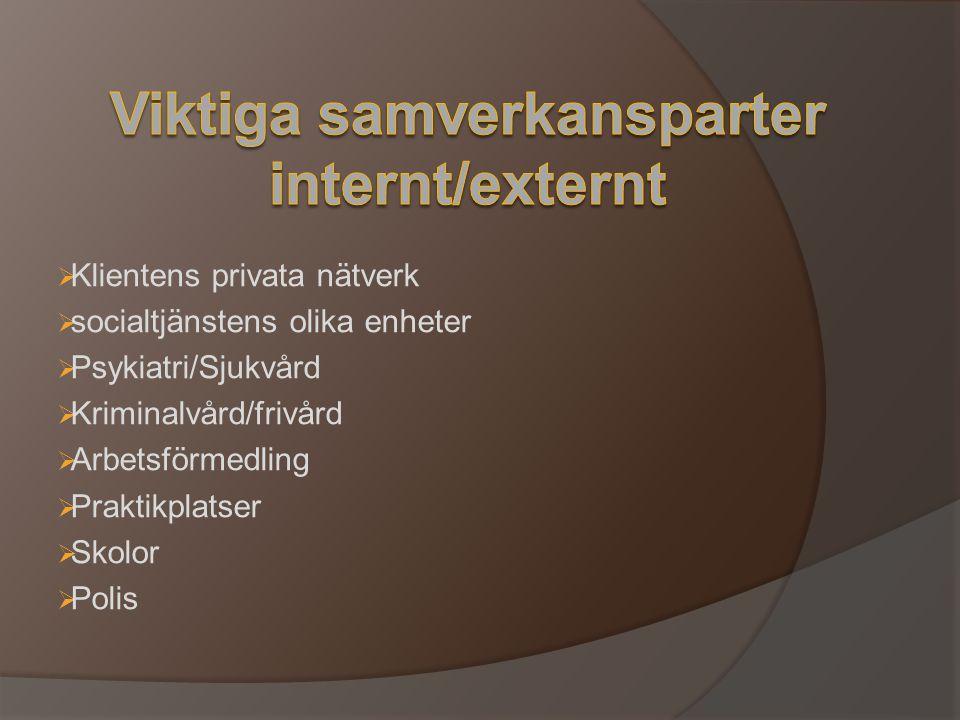  Klientens privata nätverk  socialtjänstens olika enheter  Psykiatri/Sjukvård  Kriminalvård/frivård  Arbetsförmedling  Praktikplatser  Skolor  Polis