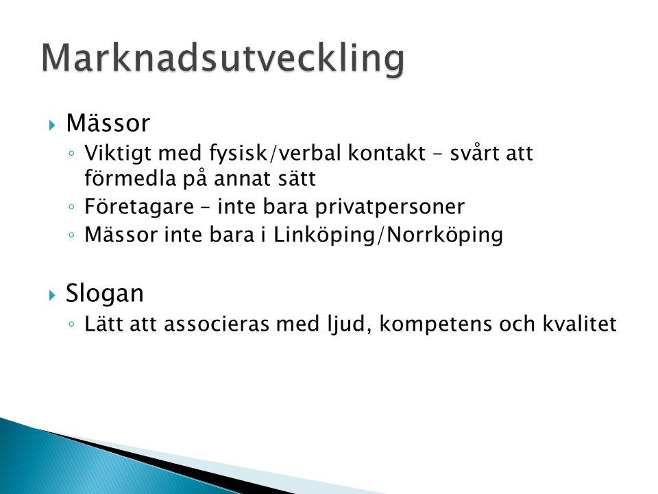  Mässor ◦ Viktigt med fysisk/verbal kontakt – svårt att förmedla på annat sätt ◦ Företagare – inte bara privatpersoner ◦ Mässor inte bara i Linköping/Norrköping  Slogan ◦ Lätt att associeras med ljud, kompetens och kvalitet
