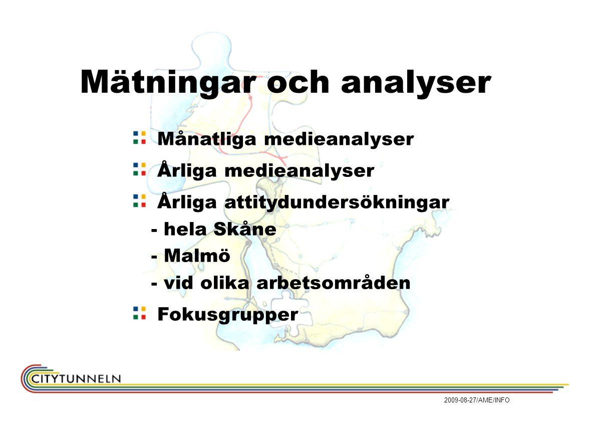 Mätningar och analyser Månatliga medieanalyser Årliga medieanalyser Årliga attitydundersökningar - hela Skåne - Malmö - vid olika arbetsområden Fokusgrupper 2009-08-27/AME/INFO