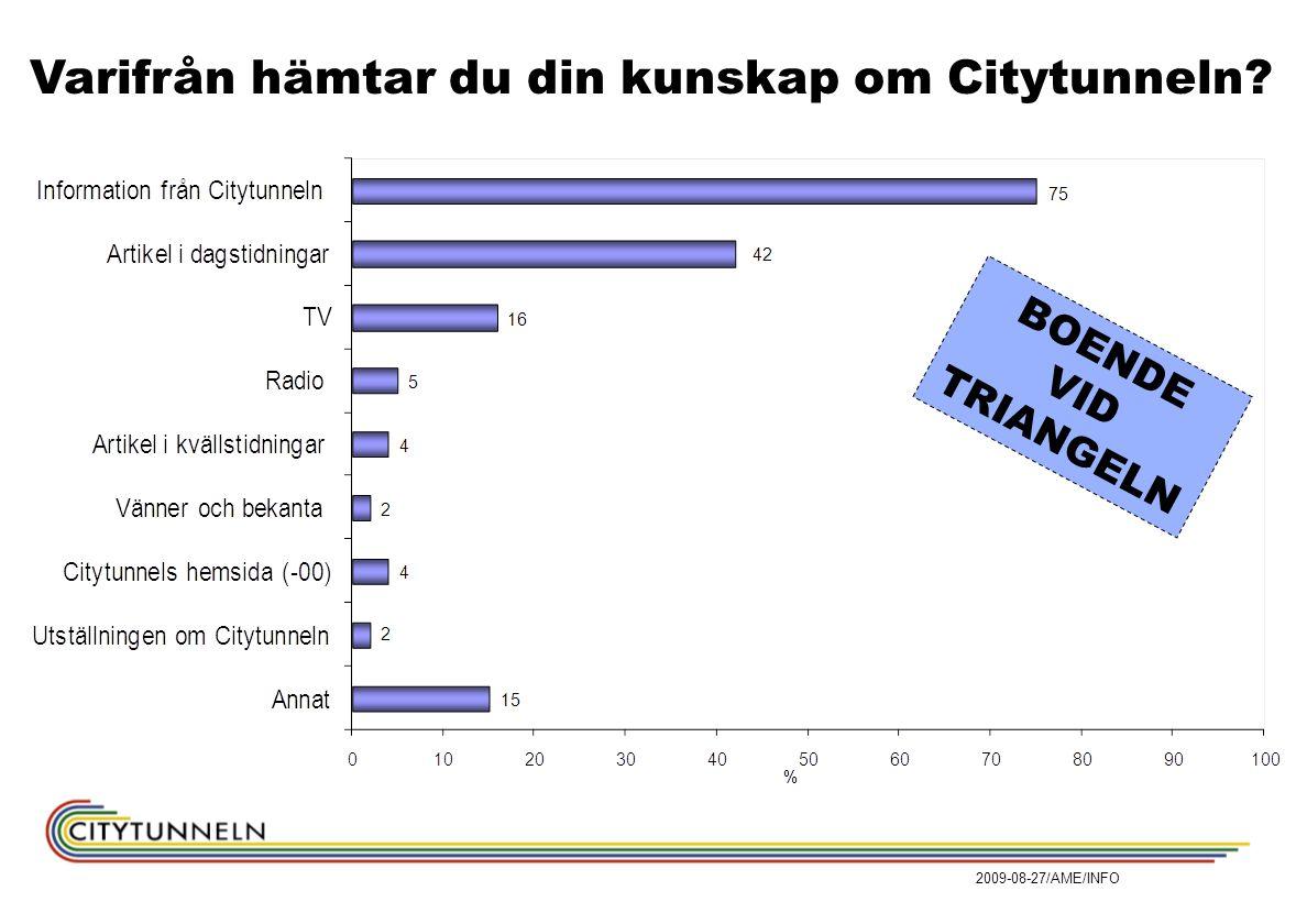 BOENDE VID TRIANGELN Varifrån hämtar du din kunskap om Citytunneln? 2009-08-27/AME/INFO