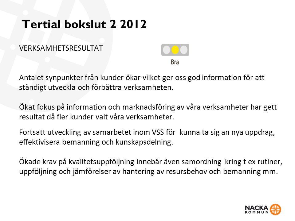 Tertial bokslut 2 2012 VERKSAMHETSRESULTAT Antalet synpunkter från kunder ökar vilket ger oss god information för att ständigt utveckla och förbättra