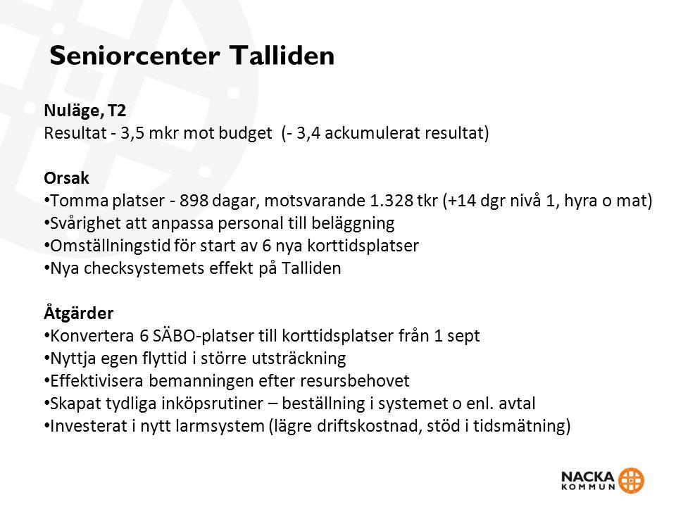 Seniorcenter Talliden Nuläge, T2 Resultat - 3,5 mkr mot budget (- 3,4 ackumulerat resultat) Orsak Tomma platser - 898 dagar, motsvarande 1.328 tkr (+1