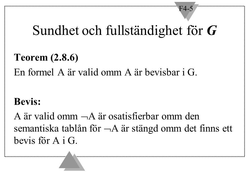 F4-5 Sundhet och fullständighet för G Teorem (2.8.6) En formel A är valid omm A är bevisbar i G. Bevis: A är valid omm  A är osatisfierbar omm den se