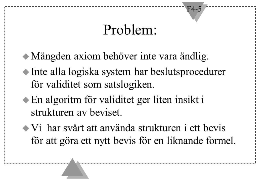 F4-5 Problem: u Mängden axiom behöver inte vara ändlig. u Inte alla logiska system har beslutsprocedurer för validitet som satslogiken. u En algoritm