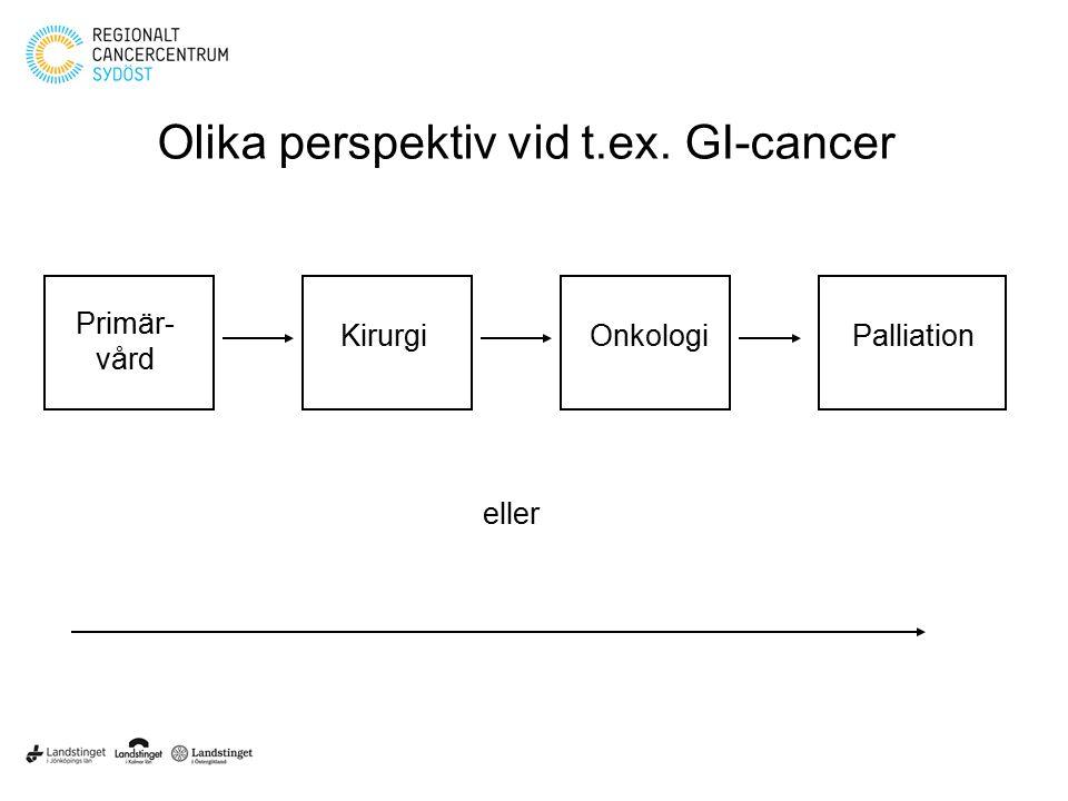 KirurgiOnkologiPalliation Olika perspektiv vid t.ex. GI-cancer eller Primär- vård