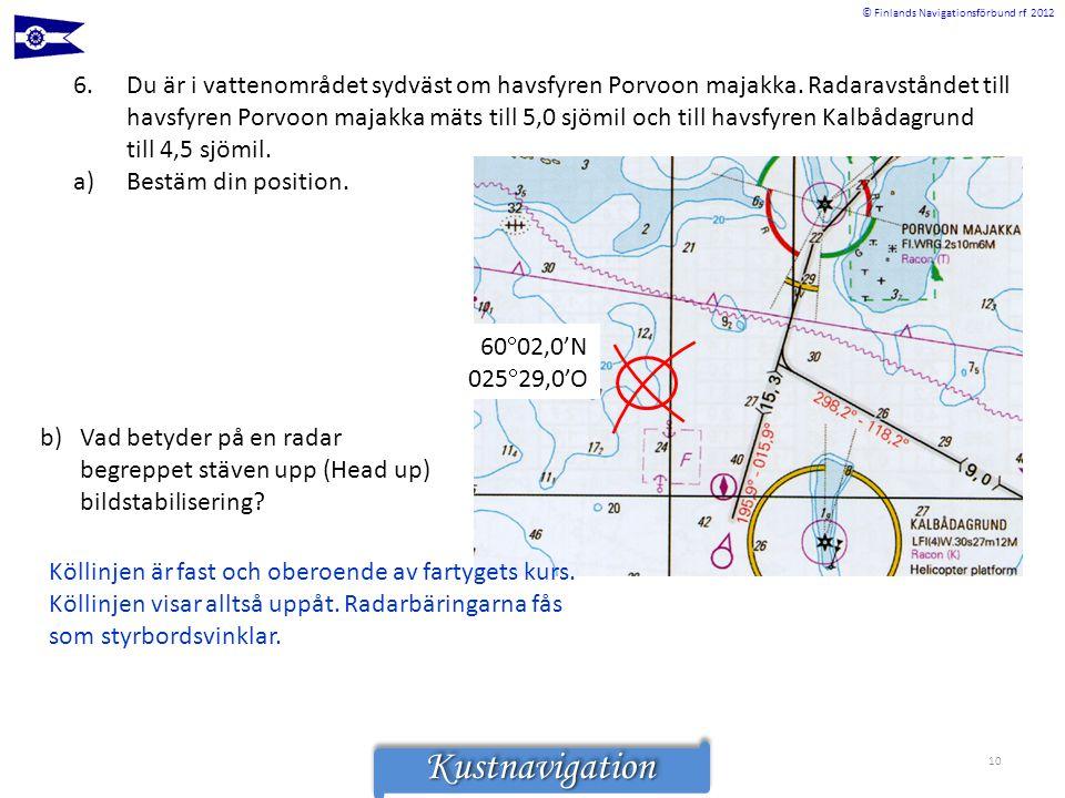 © Finlands Navigationsförbund rf 2012KustnavigationKustnavigation 6.Du är i vattenområdet sydväst om havsfyren Porvoon majakka. Radaravståndet till ha
