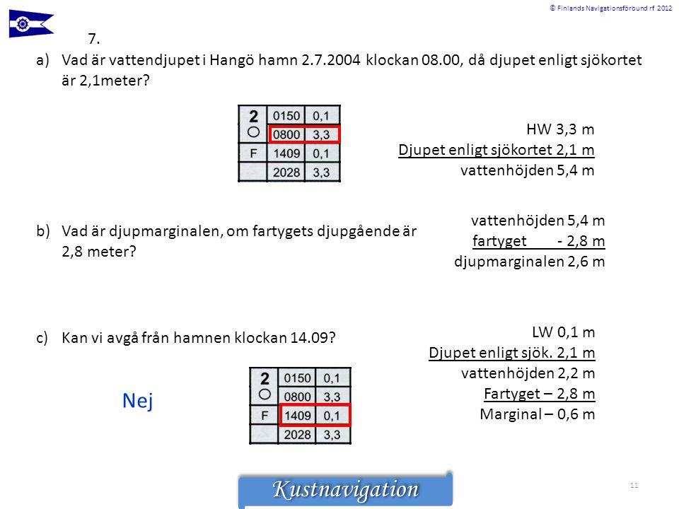 © Finlands Navigationsförbund rf 2012KustnavigationKustnavigation 7. HW 3,3 m Djupet enligt sjökortet 2,1 m vattenhöjden 5,4 m fartyget - 2,8 m djupma