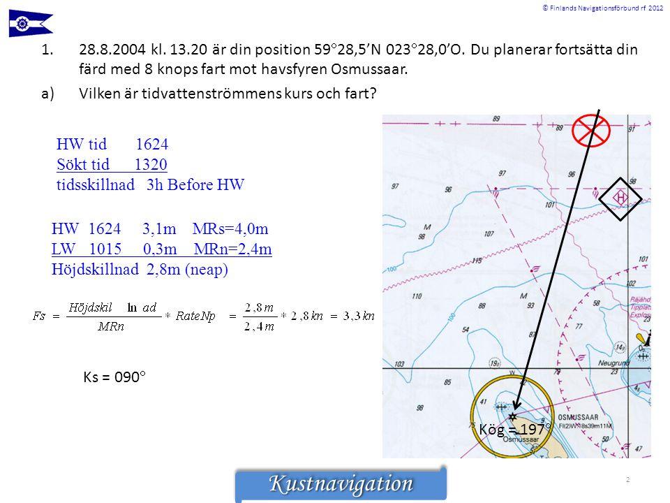 © Finlands Navigationsförbund rf 2012KustnavigationKustnavigation 3 Ks = 090  Fs = 3,3 kn Fgv = 8 kn Kgv = 220  Kög = 197  Fög = 6,5 kn b)Vilken är kompasskursen, on den av tidvattnet förorsakade strömmen antas förbli oförändrad under hela resan.