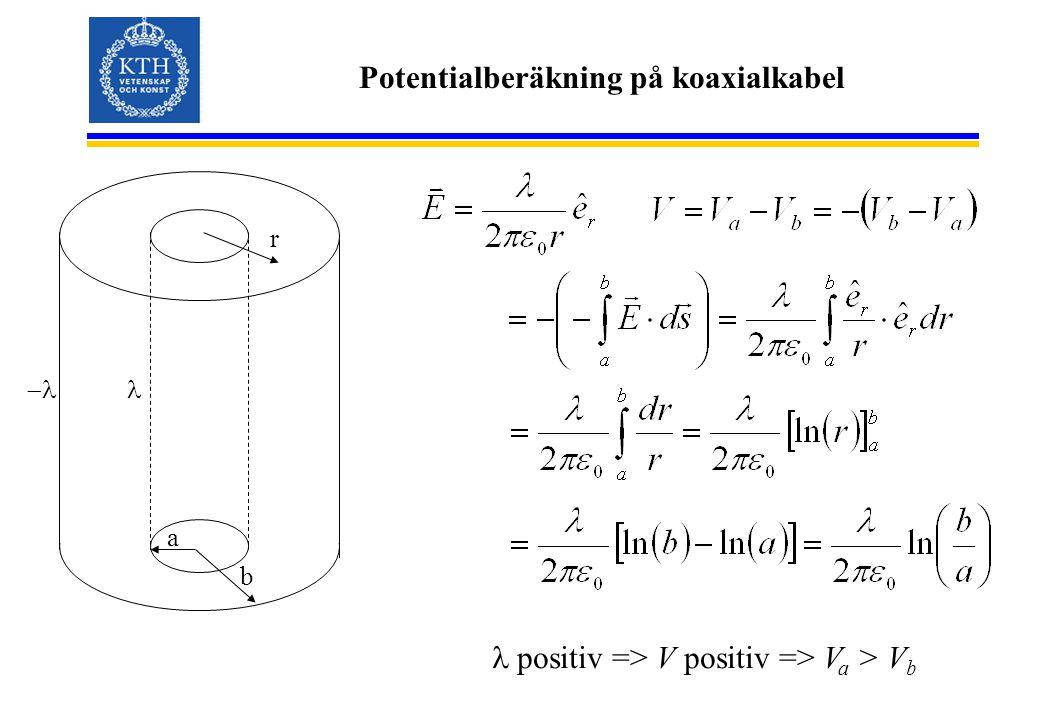 Potentialberäkning på koaxialkabel b a  r positiv => V positiv => V a > V b