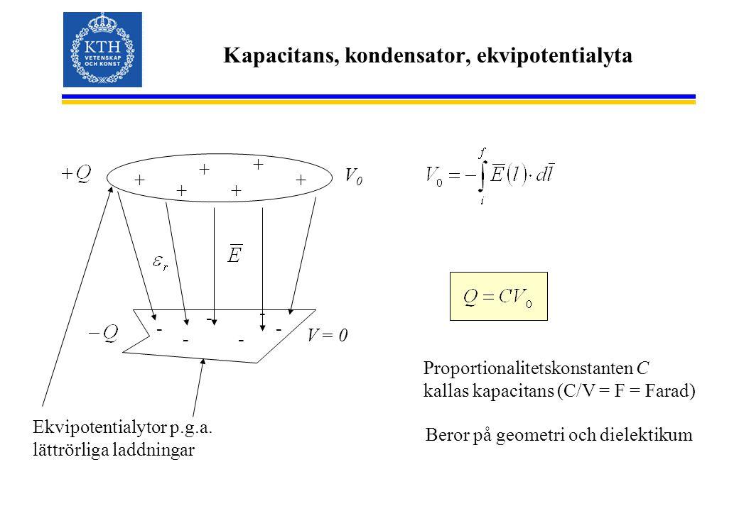 Kapacitans, kondensator, ekvipotentialyta + + + + + + - - - - - - V0V0 V = 0 Proportionalitetskonstanten C kallas kapacitans (C/V = F = Farad) Beror på geometri och dielektikum Ekvipotentialytor p.g.a.