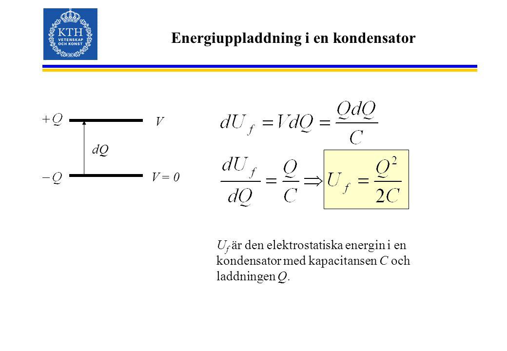 Energiuppladdning i en kondensator dQ V V = 0 U f är den elektrostatiska energin i en kondensator med kapacitansen C och laddningen Q.
