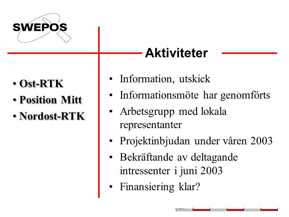 Aktiviteter Information, utskick Informationsmöte har genomförts Arbetsgrupp med lokala representanter Projektinbjudan under våren 2003 Bekräftande av