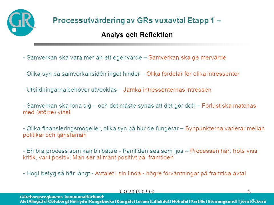 Göteborgsregionens kommunalförbund: Ale|Alingsås|Göteborg|Härryda|Kungsbacka|Kungälv|Lerum|LillaEdet|Mölndal|Partille|Stenungsund|Tjörn|Öckerö UG 2005-09-082 Processutvärdering av GRs vuxavtal Etapp 1 – Analys och Reflektion - Samverkan ska vara mer än ett egenvärde – Samverkan ska ge mervärde - Olika syn på samverkansidén inget hinder – Olika fördelar för olika intressenter - Utbildningarna behöver utvecklas – Jämka intressenternas intressen - Samverkan ska löna sig – och det måste synas att det gör det.