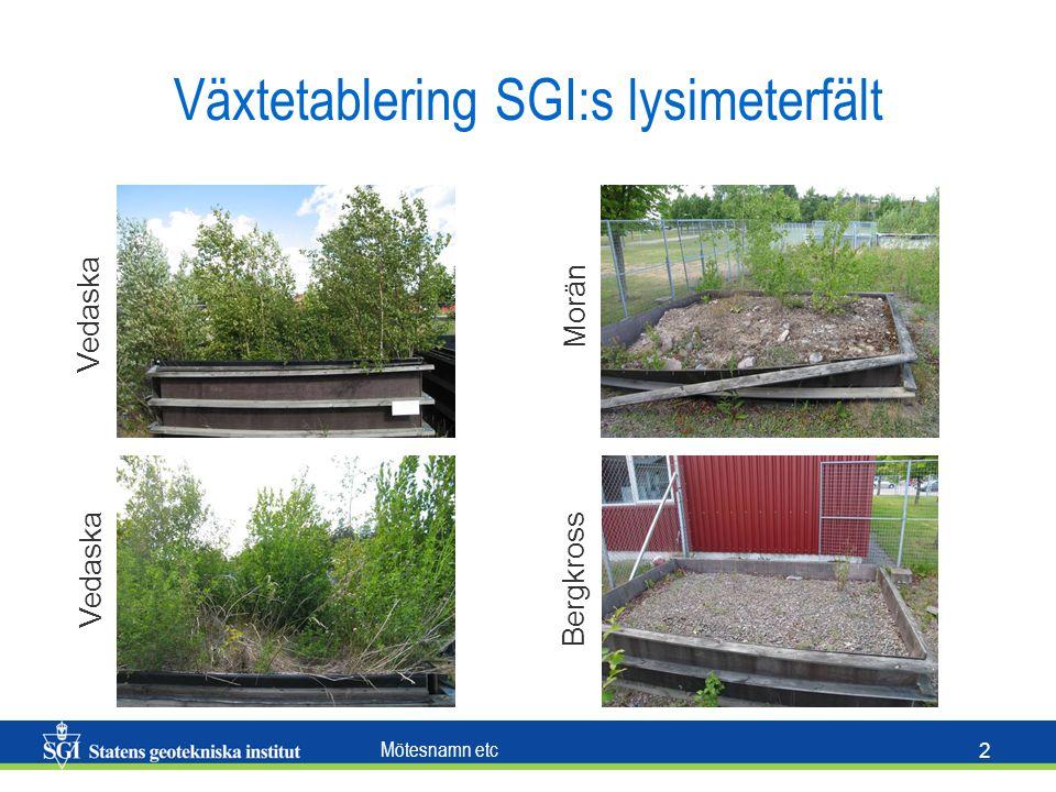 Mötesnamn etc 2 Växtetablering SGI:s lysimeterfält Vedaska Morän Bergkross