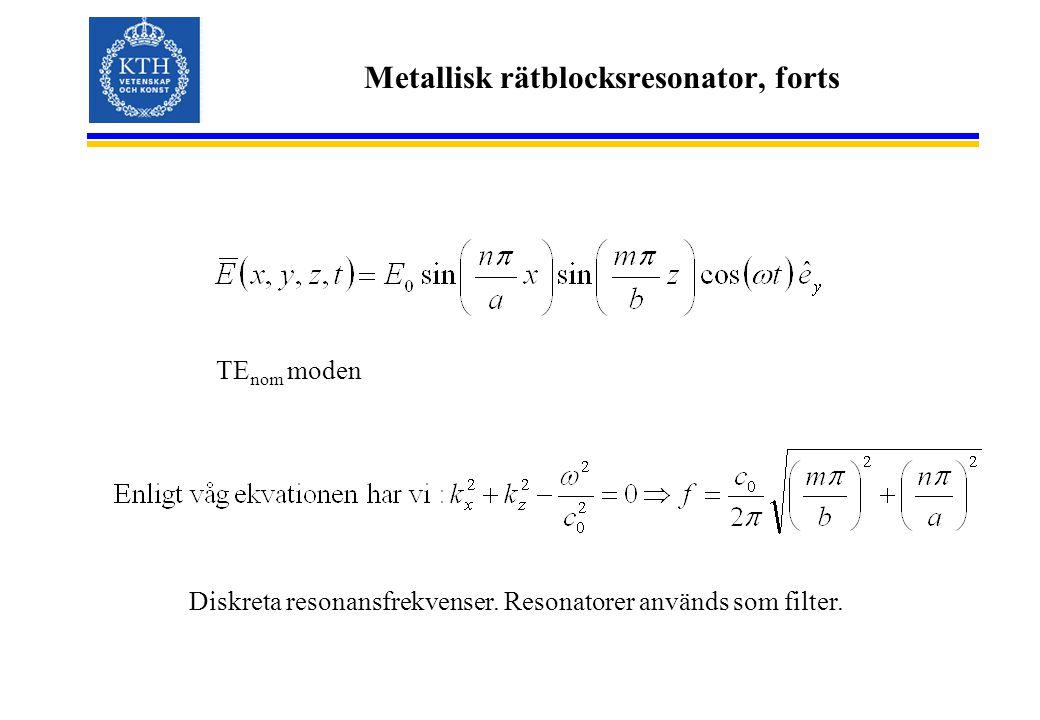 Metallisk rätblocksresonator, forts TE nom moden Diskreta resonansfrekvenser. Resonatorer används som filter.