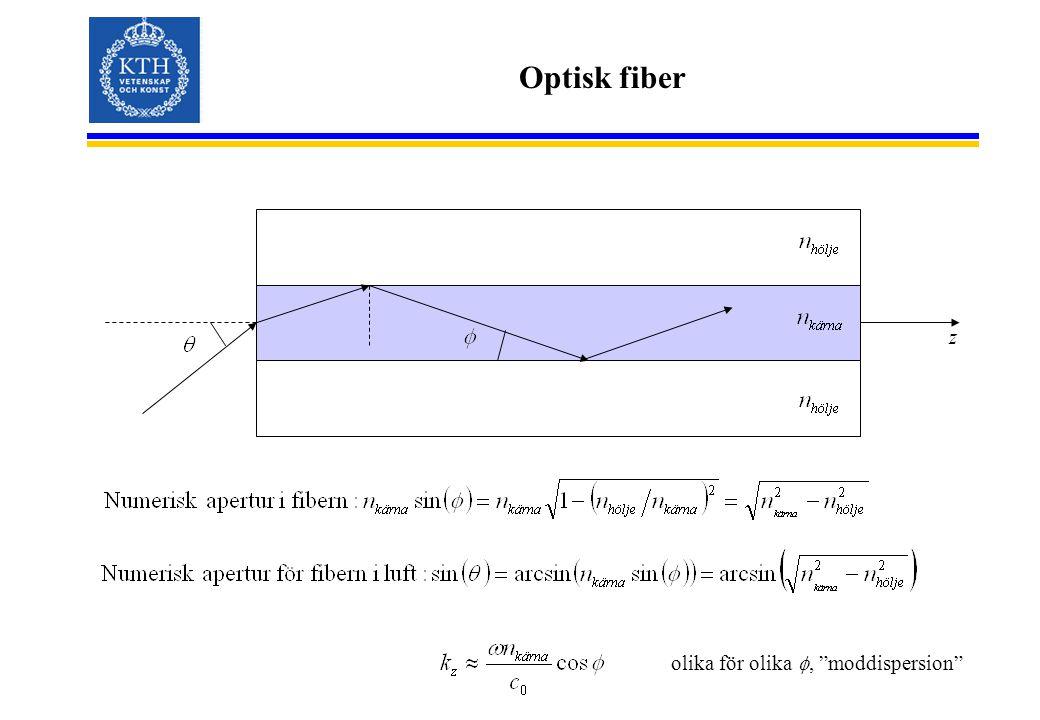 """Optisk fiber z olika för olika , """"moddispersion"""""""