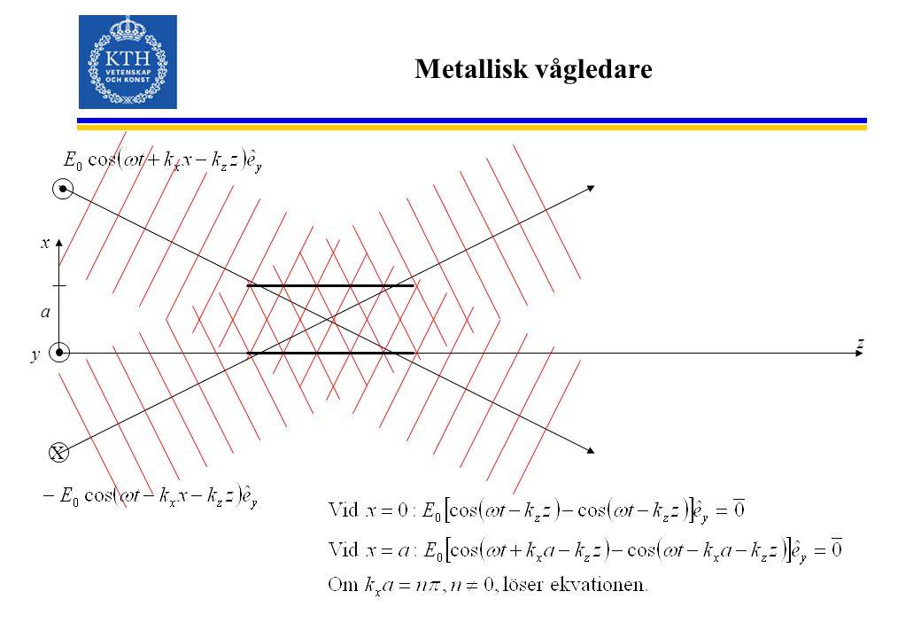 Metallisk vågledare z X x y a