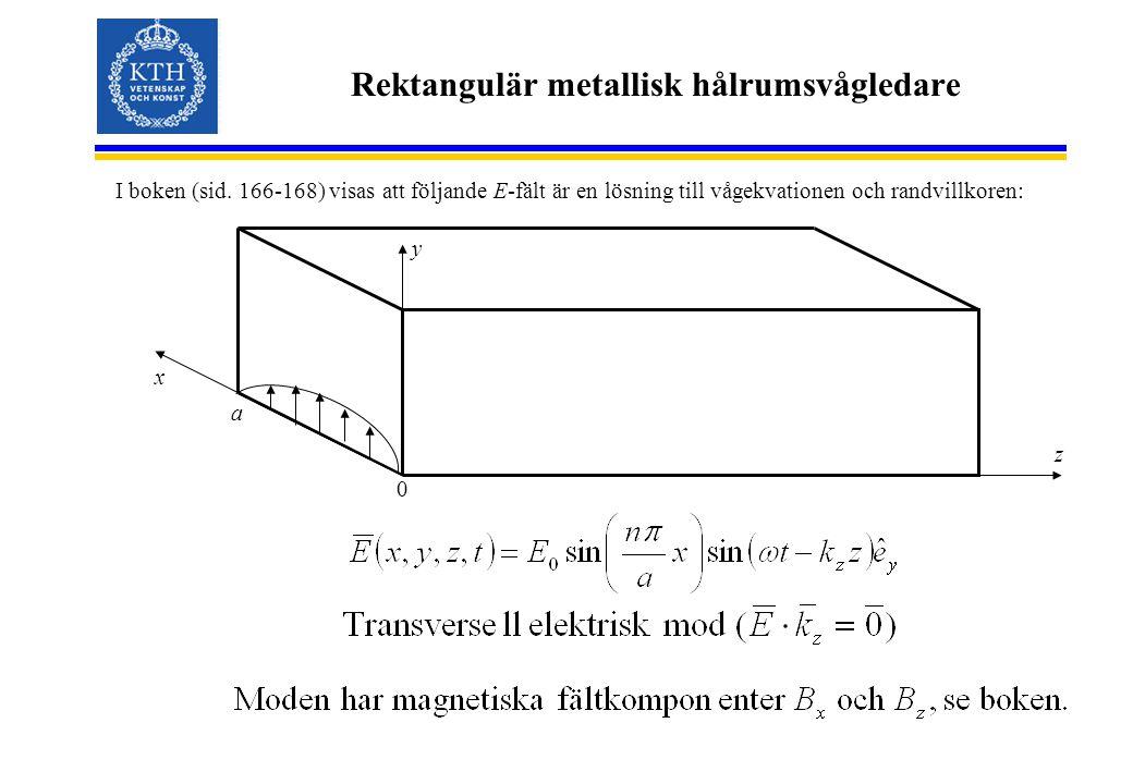 Rektangulär metallisk hålrumsvågledare I boken (sid. 166-168) visas att följande E-fält är en lösning till vågekvationen och randvillkoren: x y z a 0