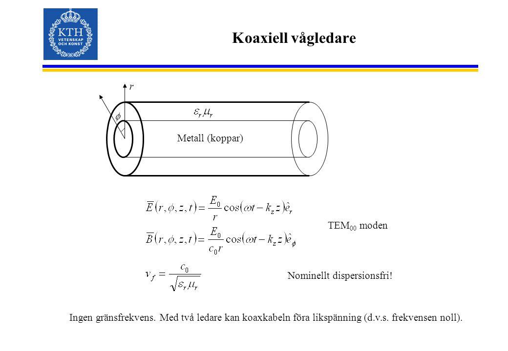 Koaxiell vågledare r Metall (koppar) Ingen gränsfrekvens. Med två ledare kan koaxkabeln föra likspänning (d.v.s. frekvensen noll).  TEM 00 moden Nomi