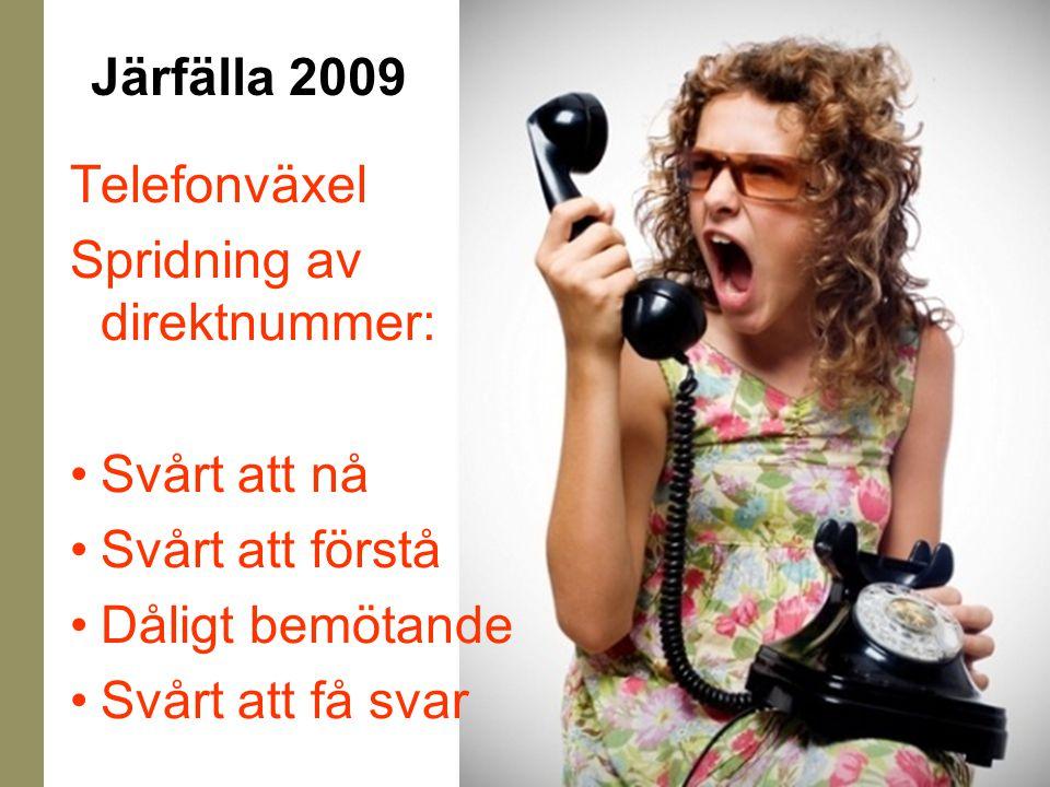 Telefonväxel Spridning av direktnummer: Svårt att nå Svårt att förstå Dåligt bemötande Svårt att få svar Järfälla 2009