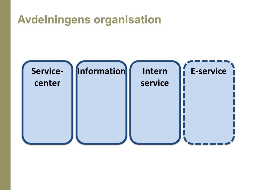 Avdelningens organisation Service- center Service- center Information Intern service Intern service E-service