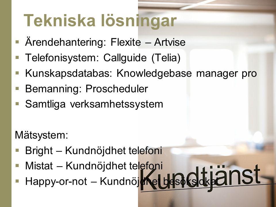  Ärendehantering: Flexite – Artvise  Telefonisystem: Callguide (Telia)  Kunskapsdatabas: Knowledgebase manager pro  Bemanning: Proscheduler  Samt