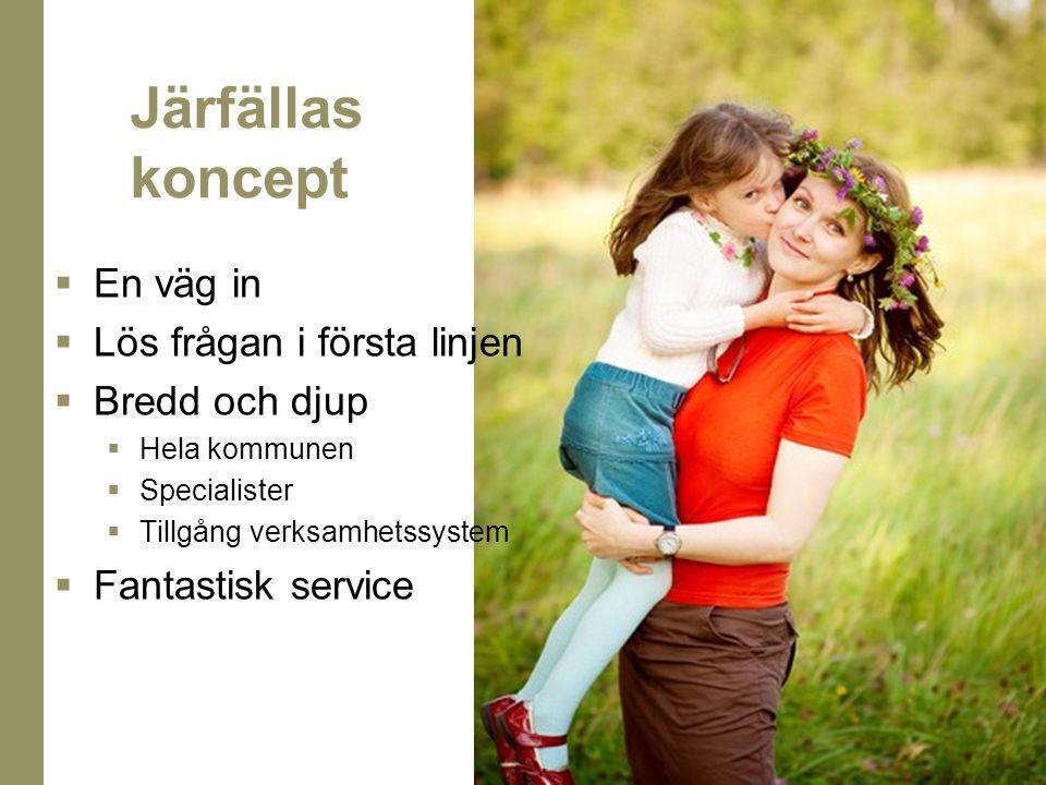  En väg in  Lös frågan i första linjen  Bredd och djup  Hela kommunen  Specialister  Tillgång verksamhetssystem  Fantastisk service Järfällas k