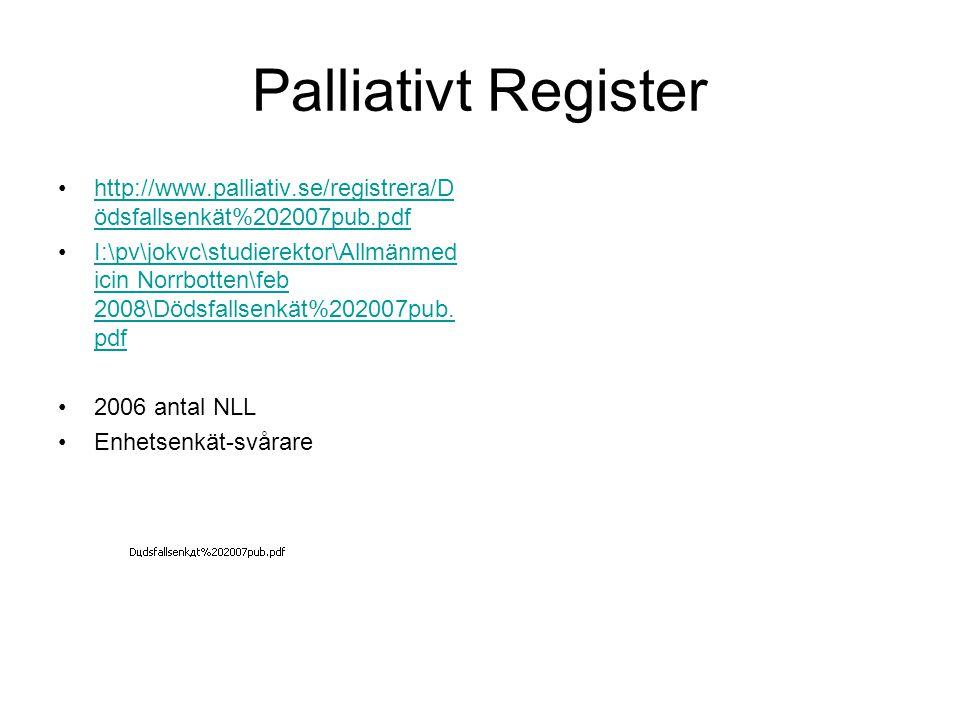 Palliativt Register http://www.palliativ.se/registrera/D ödsfallsenkät%202007pub.pdfhttp://www.palliativ.se/registrera/D ödsfallsenkät%202007pub.pdf I