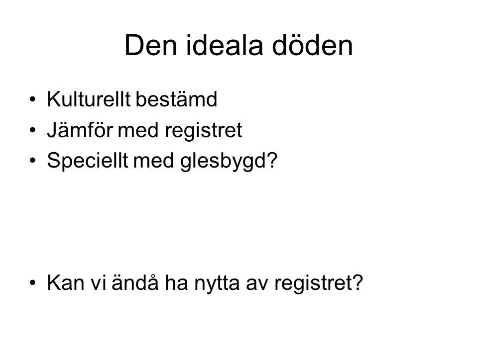 Den ideala döden Kulturellt bestämd Jämför med registret Speciellt med glesbygd? Kan vi ändå ha nytta av registret?