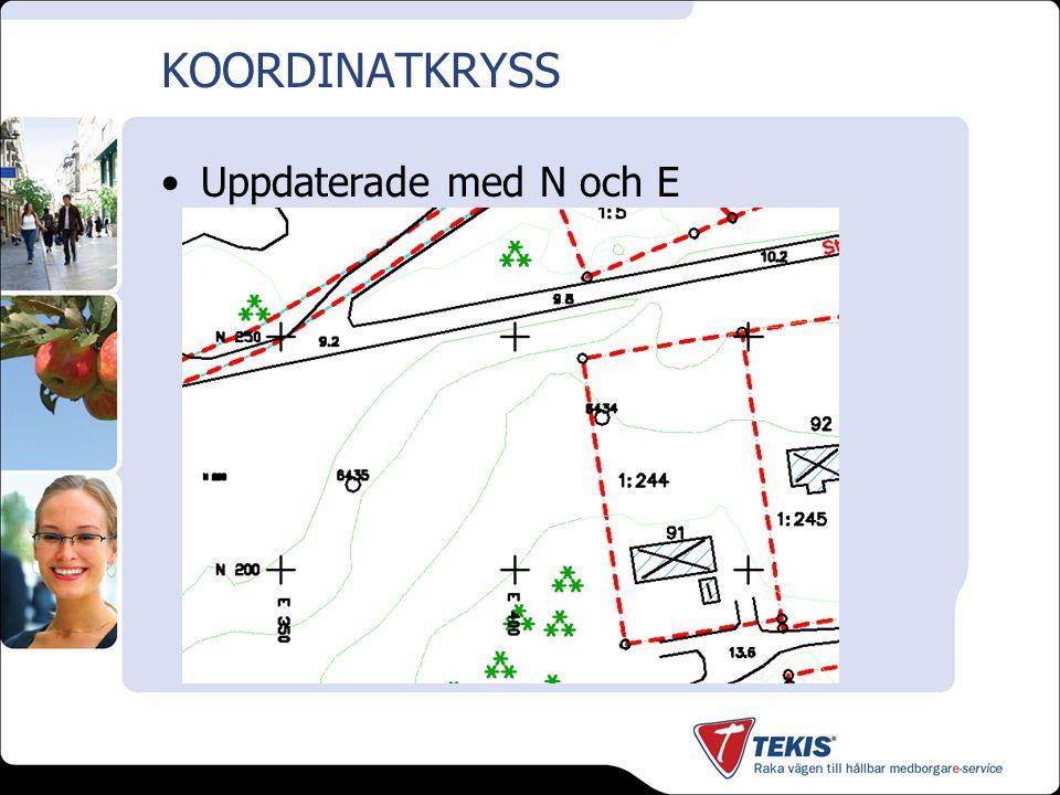 KOORDINATKRYSS Uppdaterade med N och E