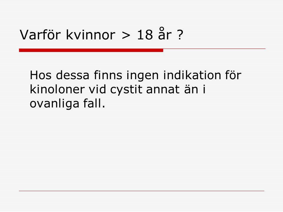 Varför kvinnor > 18 år ? Hos dessa finns ingen indikation för kinoloner vid cystit annat än i ovanliga fall.