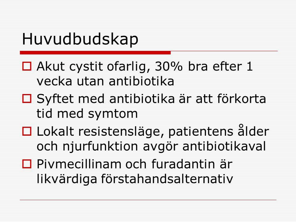 Huvudbudskap  Akut cystit ofarlig, 30% bra efter 1 vecka utan antibiotika  Syftet med antibiotika är att förkorta tid med symtom  Lokalt resistensl
