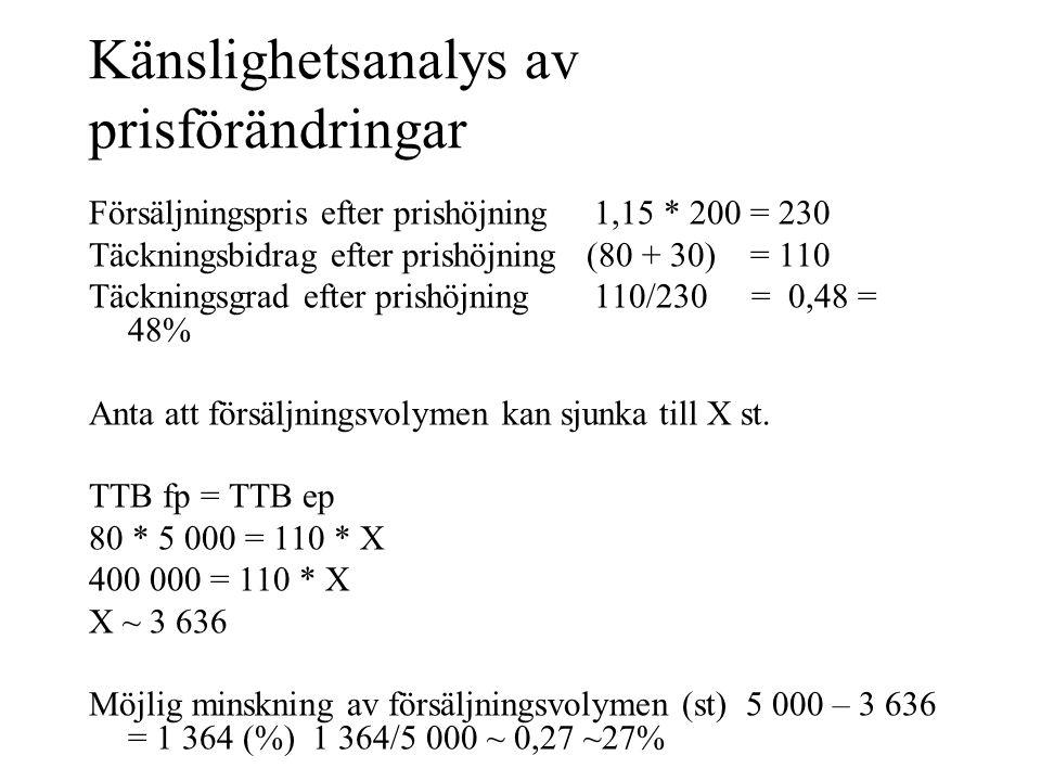 Känslighetsanalys av prisförändringar Försäljningspris efter prishöjning 1,15 * 200 = 230 Täckningsbidrag efter prishöjning (80 + 30) = 110 Täckningsg