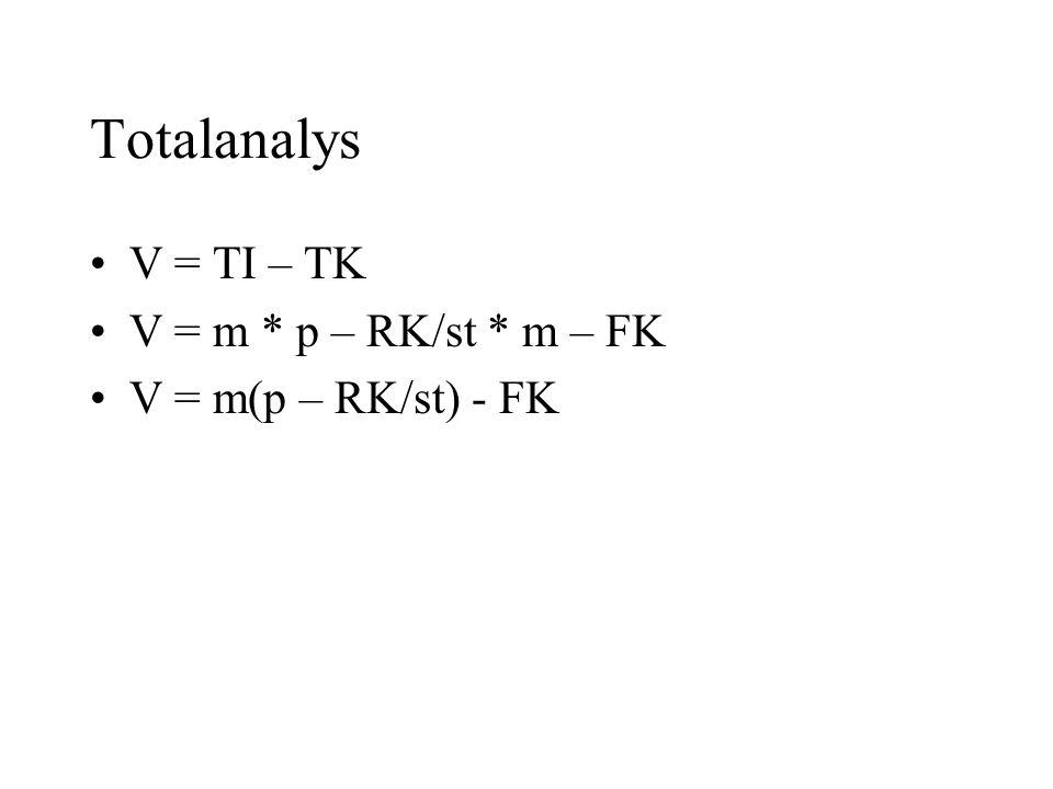 Totalanalys V = TI – TK V = m * p – RK/st * m – FK V = m(p – RK/st) - FK