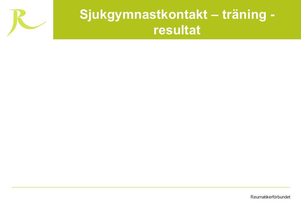 ReumatikerförbundetFinansieras av Arvsfonden Sjukgymnastkontakt – träning - resultat