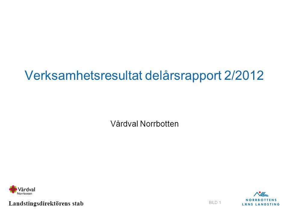 Landstingsdirektörens stab BILD 1 Verksamhetsresultat delårsrapport 2/2012 Vårdval Norrbotten