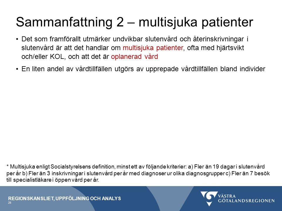 Sammanfattning 2 – multisjuka patienter Det som framförallt utmärker undvikbar slutenvård och återinskrivningar i slutenvård är att det handlar om multisjuka patienter, ofta med hjärtsvikt och/eller KOL, och att det är oplanerad vård En liten andel av vårdtillfällen utgörs av upprepade vårdtillfällen bland individer REGIONSKANSLIET, UPPFÖLJNING OCH ANALYS 25 * Multisjuka enligt Socialstyrelsens definition, minst ett av följande kriterier: a) Fler än 19 dagar i slutenvård per år b) Fler än 3 inskrivningar i slutenvård per år med diagnoser ur olika diagnosgrupper c) Fler än 7 besök till specialistläkare i öppen vård per år.