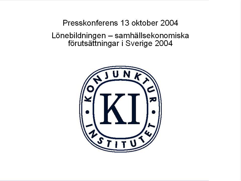 Lönebildningen - Oktober 2004 BNP Årlig procentuell förändring