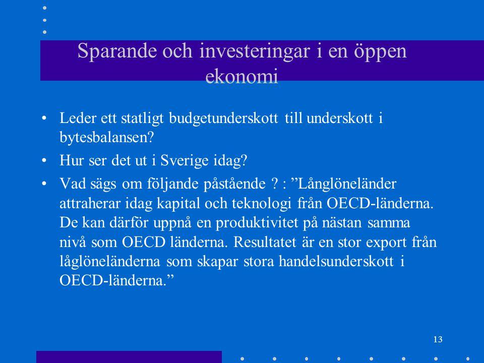 12 Sparande och investeringar i en öppen ekonomi Sp + Sg = Y + V - TT - C + TT - G = Y + V - C - G = = C + I + G + X + V - C - G = I + X + V = I + B Alltså: Sp + Sg - B = I eller Sp - I + Sg = B dvs.