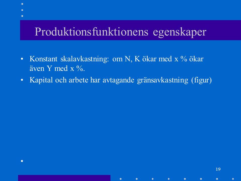 18 Tillväxttaktens bestämningsfaktorer Produktionsfunktion: Y = F(N,K,A) Arbetskraft: N Kapital K: realkapital (maskiner, byggnader etc.) Teknologi A: Allt som påverkar produktiviteten hos N och K.