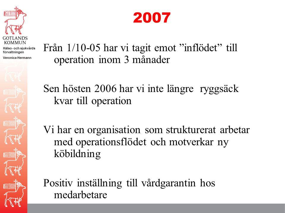 """Hälso- och sjukvårds förvaltningen Veronica Hermann 2007 Från 1/10-05 har vi tagit emot """"inflödet"""" till operation inom 3 månader Sen hösten 2006 har v"""
