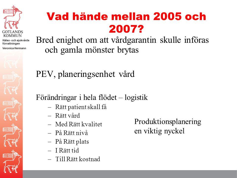 Hälso- och sjukvårds förvaltningen Veronica Hermann Vad hände mellan 2005 och 2007? Bred enighet om att vårdgarantin skulle införas och gamla mönster