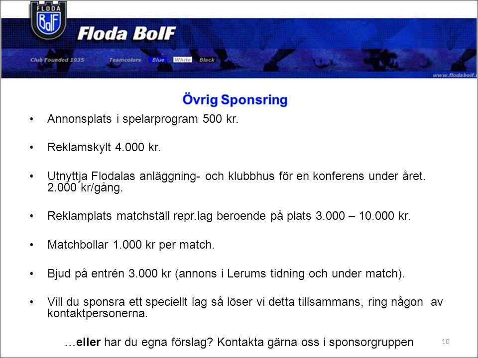 Annonsplats i spelarprogram 500 kr. Reklamskylt 4.000 kr.
