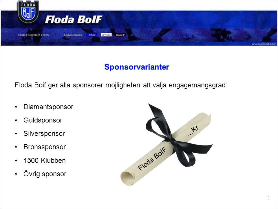 3 Floda BoIF …Kr
