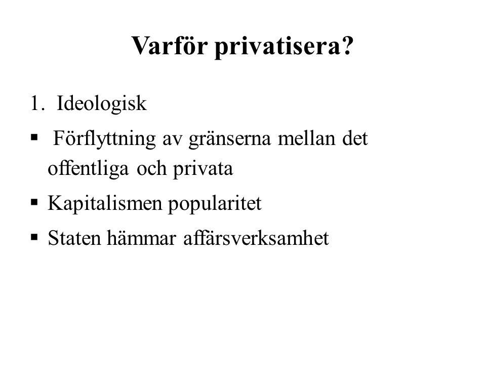 Varför privatisera. 1.
