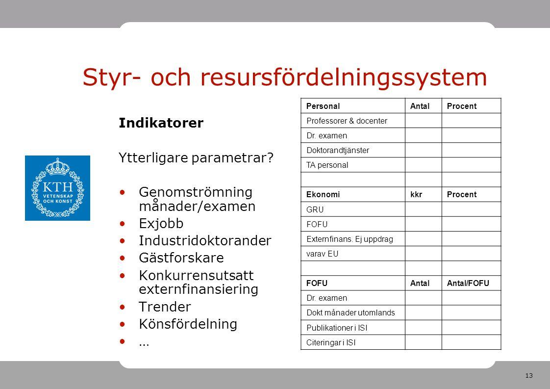 13 Styr- och resursfördelningssystem Indikatorer Ytterligare parametrar? Genomströmning månader/examen Exjobb Industridoktorander Gästforskare Konkurr