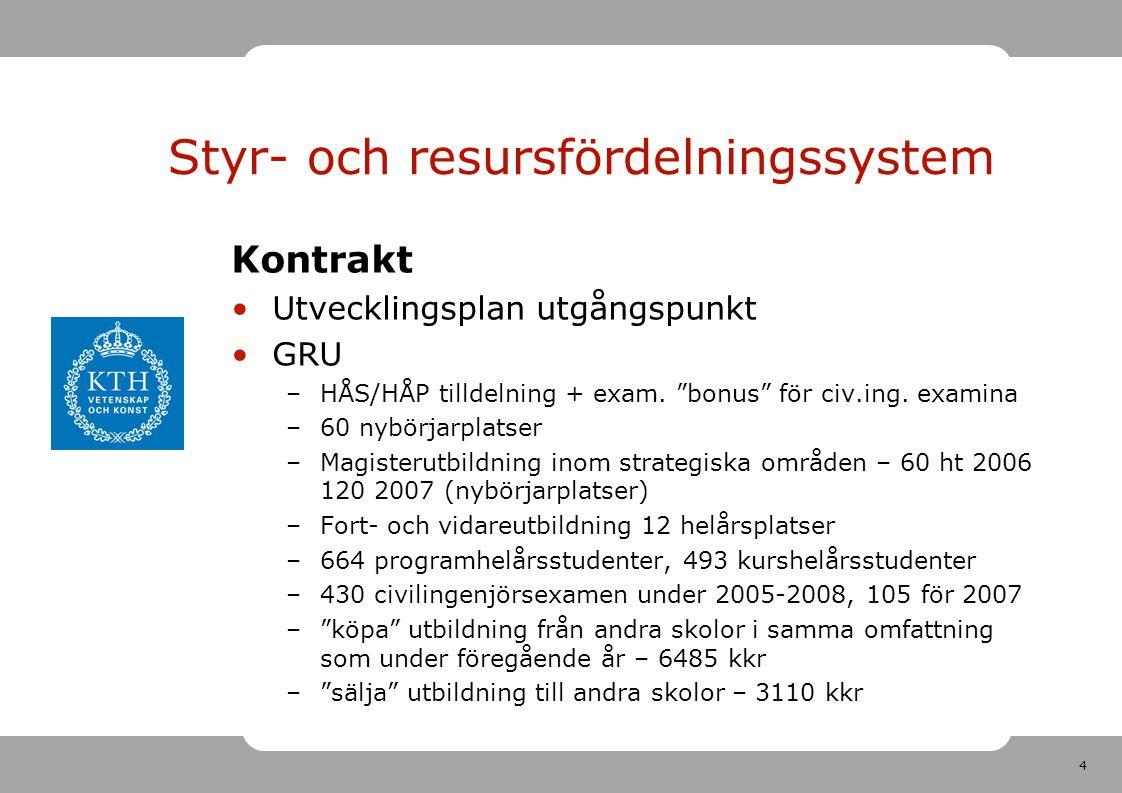 """4 Kontrakt Utvecklingsplan utgångspunkt GRU –HÅS/HÅP tilldelning + exam. """"bonus"""" för civ.ing. examina –60 nybörjarplatser –Magisterutbildning inom str"""